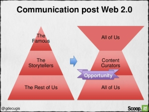Content Curation Is Now The King. Find Out Why. Image 12