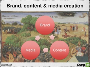 Content Curation Is Now The King. Find Out Why. Image 3